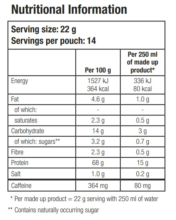 iced coffee nutritional information